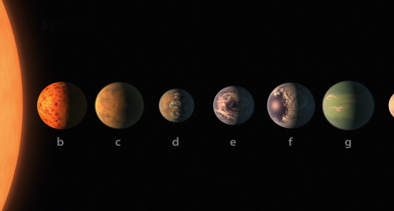 Seven new exoplanets